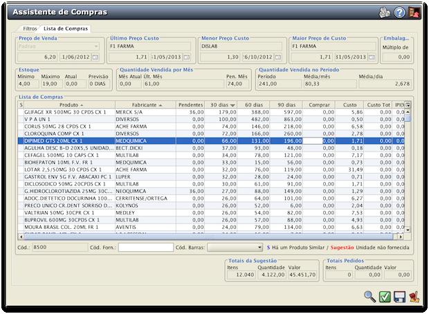 Assistente de Compras - Cálculos precisos sugerem reposição de estoque
